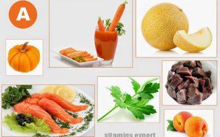 Миниатюра к статье Витамин А— для чего полезен